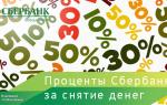 Комиссия по платежам в сбербанке